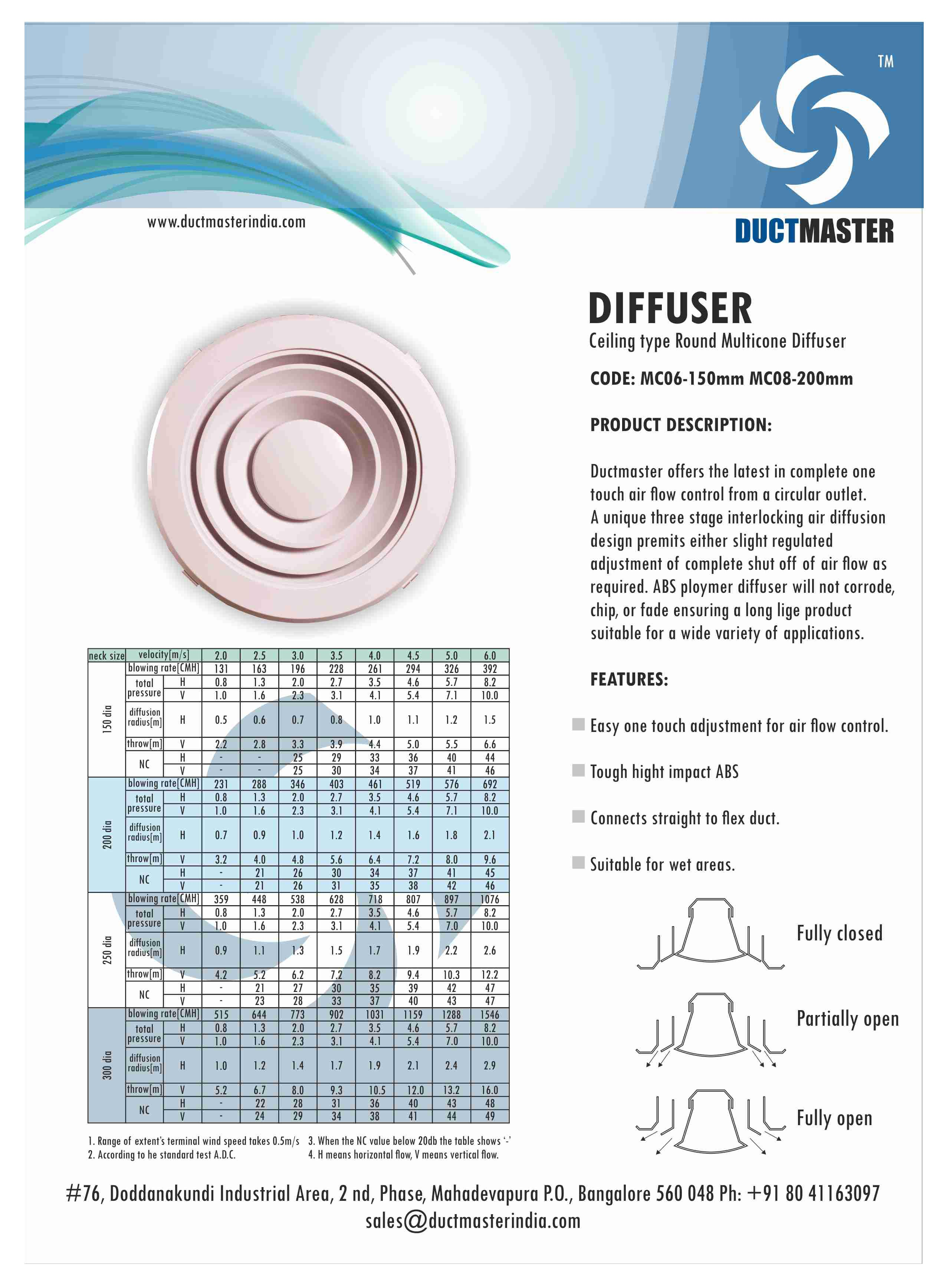 Ductmaster India Pvt Ltd Manufacturers And Exporters Of